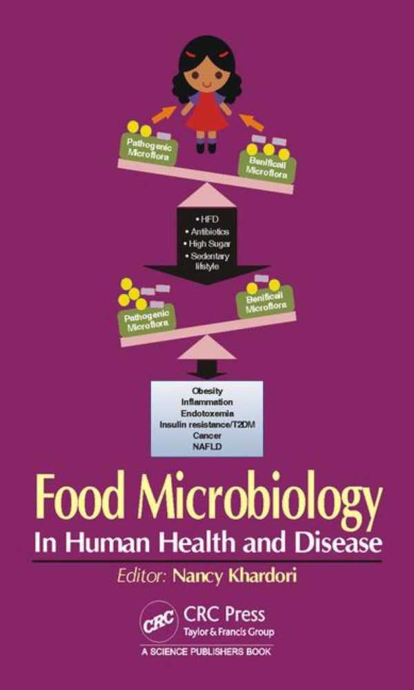 FOOD MICROBIOLOGY IN HUMAN HEALTH AND DISEASE